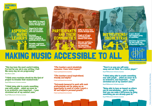 MUSIC_EVERYWHERE_infogram back